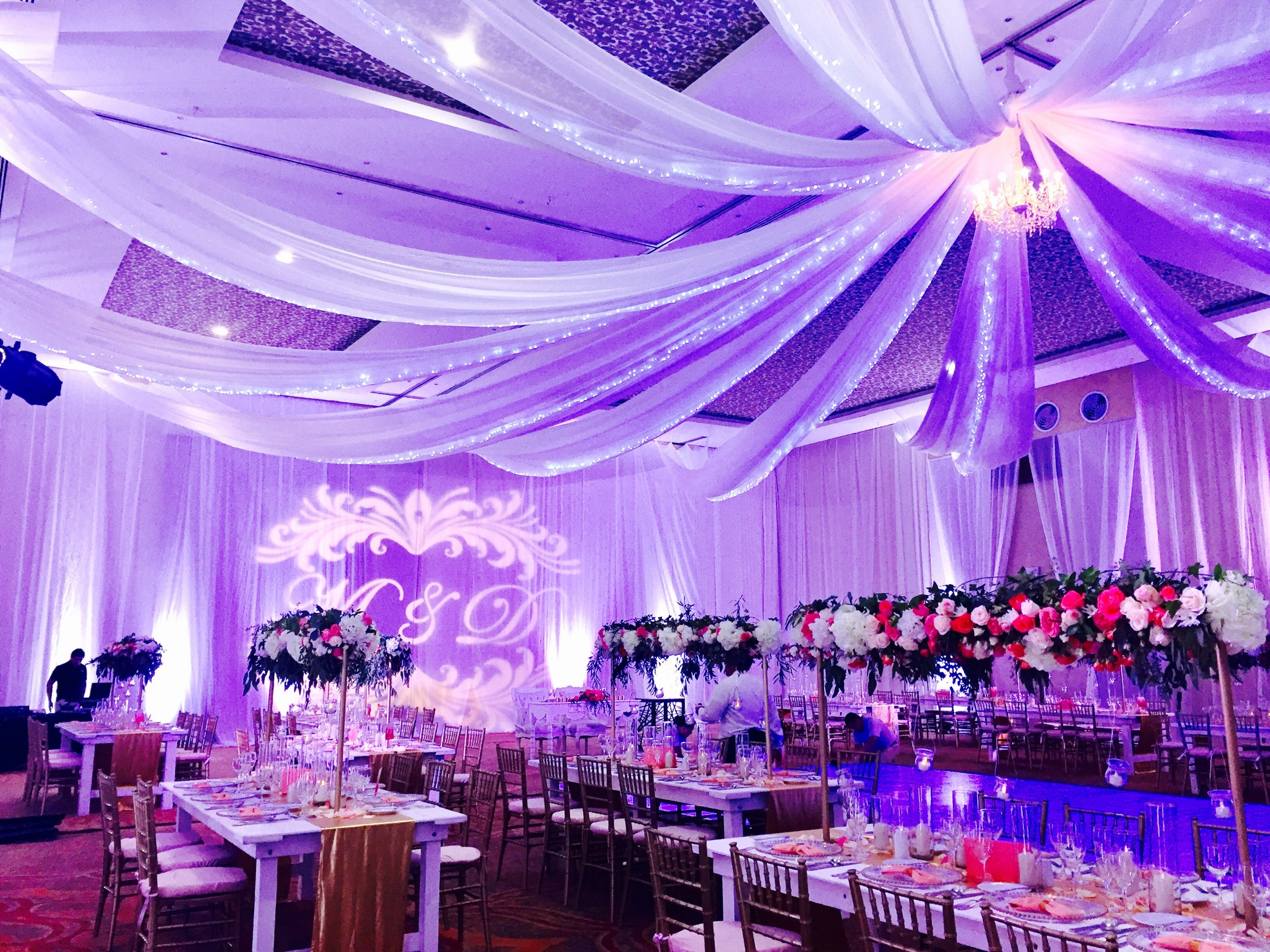 How Much Does An Indian Wedding In Mexico Cost Latin Asia