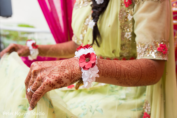Indian ceremony cost for a destination wedding at Hyatt Ziva in Cancun
